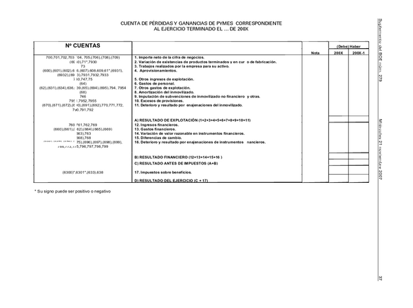 PYMES_-_Cuentas_Anuales_-_Modelos_de_Cuentas_Anuales_-_La_cuenta_de_p
